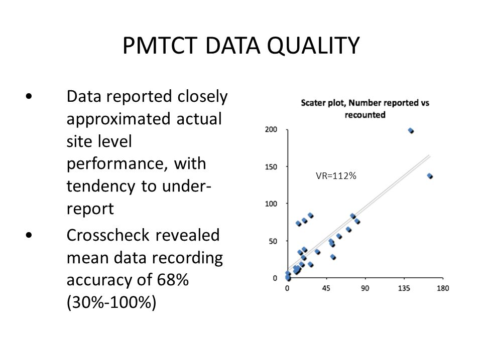 PMTCT DATA QUALITY Data reported closely approximated actual site level performance, with tendency to under- report Crosscheck revealed mean data reco