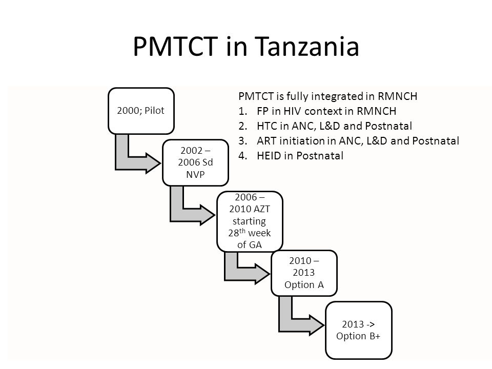 PMTCT in Tanzania 2000; Pilot 2002 – 2006 Sd NVP 2006 – 2010 AZT starting 28 th week of GA 2010 – 2013 Option A 2013 -> Option B+ PMTCT is fully integ