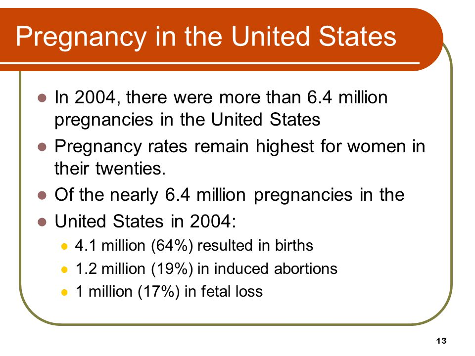 Pregnancy in the United States In 2004, there were more than 6.4 million pregnancies in the United States Pregnancy rates remain highest for women in