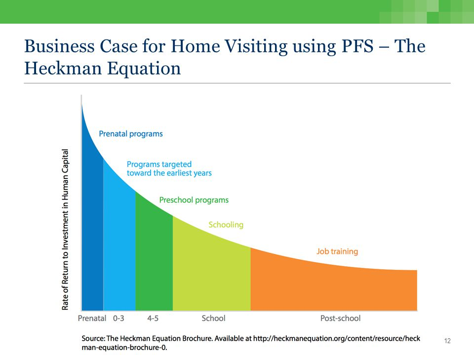 Business Case for Home Visiting using PFS – The Heckman Equation 12