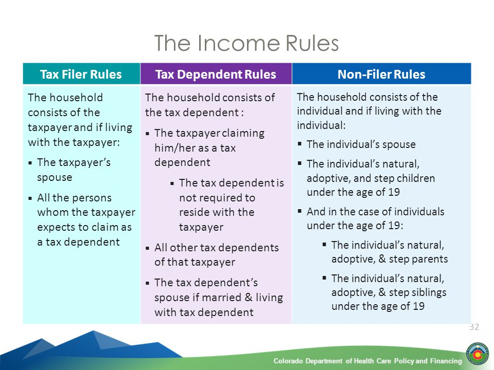 Colorado Department of Health Care Policy and FinancingColorado Department of Health Care Policy and Financing 32 The Income Rules Tax Filer RulesTax Dependent RulesNon-Filer Rules The household consists of the taxpayer and if living with the taxpayer:  The taxpayer's spouse  All the persons whom the taxpayer expects to claim as a tax dependent The household consists of the tax dependent :  The taxpayer claiming him/her as a tax dependent  The tax dependent is not required to reside with the taxpayer  All other tax dependents of that taxpayer  The tax dependent's spouse if married & living with tax dependent The household consists of the individual and if living with the individual:  The individual's spouse  The individual's natural, adoptive, and step children under the age of 19  And in the case of individuals under the age of 19:  The individual's natural, adoptive, & step parents  The individual's natural, adoptive, & step siblings under the age of 19