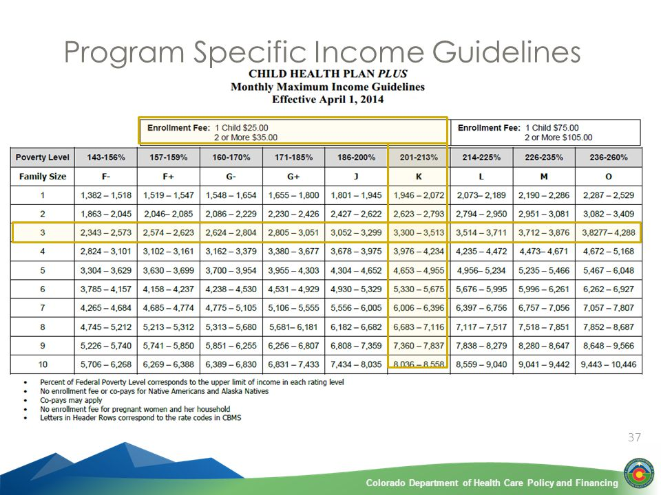 Colorado Department of Health Care Policy and FinancingColorado Department of Health Care Policy and Financing 37 Program Specific Income Guidelines