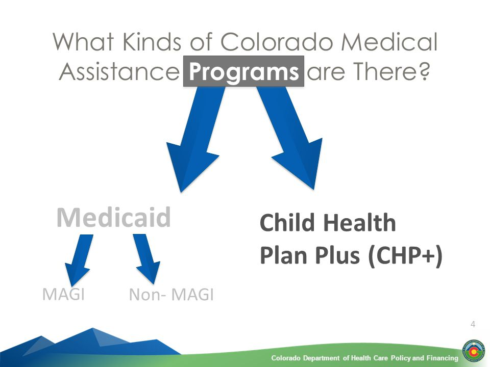 Colorado Department of Health Care Policy and FinancingColorado Department of Health Care Policy and Financing \ \ 4 Medicaid Child Health Plan Plus (CHP+) What Kinds of Colorado Medical Assistance Programs are There.