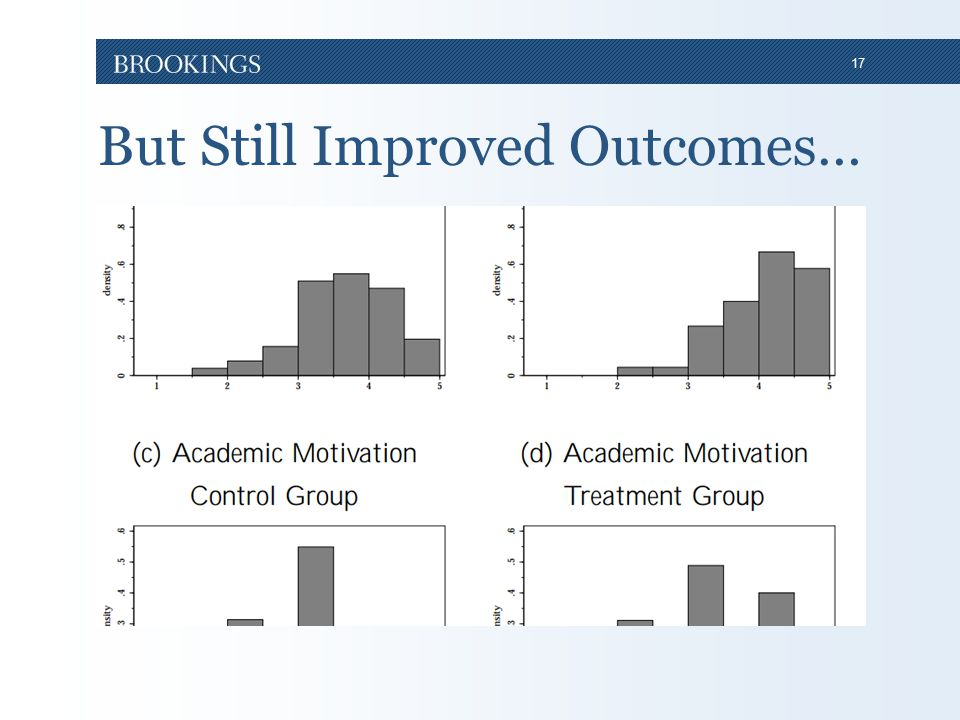 17 But Still Improved Outcomes…