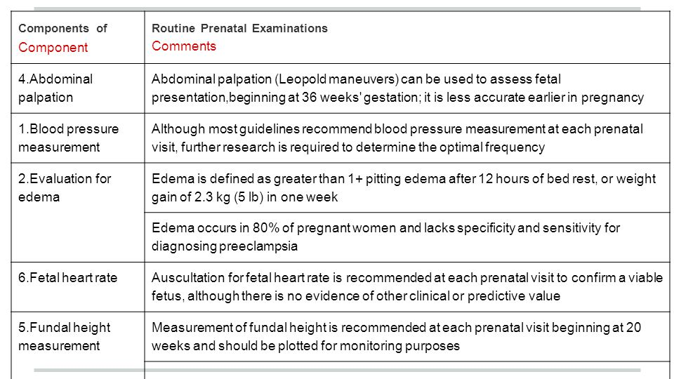 Components of Component Routine Prenatal Examinations Comments 4.Abdominal palpation Abdominal palpation (Leopold maneuvers) can be used to assess fetal presentation,beginning at 36 weeks gestation; it is less accurate earlier in pregnancy 1.Blood pressure measurement Although most guidelines recommend blood pressure measurement at each prenatal visit, further research is required to determine the optimal frequency 2.Evaluation for edema Edema is defined as greater than 1+ pitting edema after 12 hours of bed rest, or weight gain of 2.3 kg (5 lb) in one week Edema occurs in 80% of pregnant women and lacks specificity and sensitivity for diagnosing preeclampsia 6.Fetal heart rate Auscultation for fetal heart rate is recommended at each prenatal visit to confirm a viable fetus, although there is no evidence of other clinical or predictive value 5.Fundal height measurement Measurement of fundal height is recommended at each prenatal visit beginning at 20 weeks and should be plotted for monitoring purposes