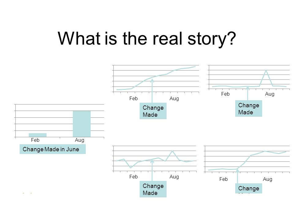 What is the real story.