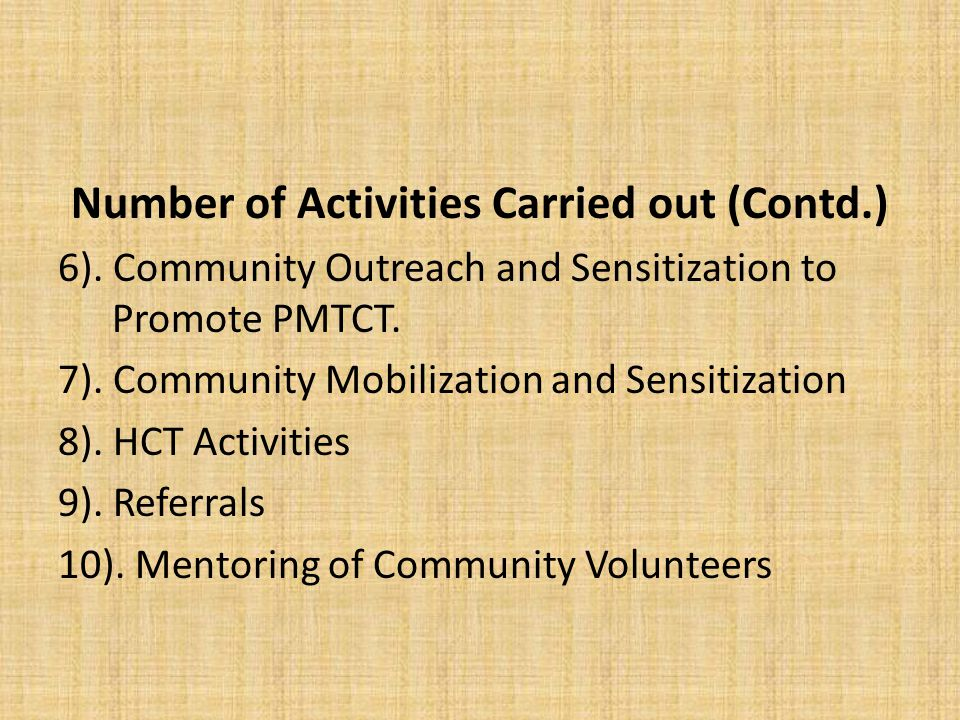 Number of Activities Carried out (Contd.) 6).