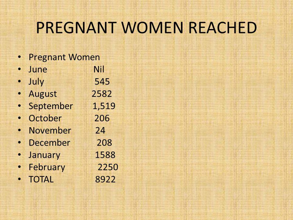 PREGNANT WOMEN REACHED Pregnant Women June Nil July 545 August 2582 September 1,519 October 206 November 24 December 208 January 1588 February 2250 TOTAL 8922