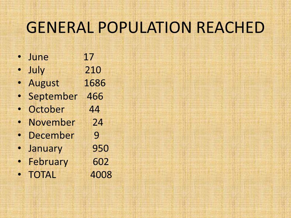 GENERAL POPULATION REACHED June 17 July 210 August 1686 September 466 October 44 November 24 December 9 January 950 February 602 TOTAL 4008