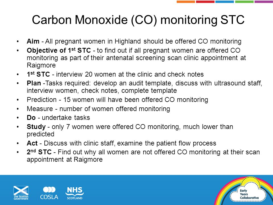 Carbon Monoxide (CO) monitoring STC Aim - All pregnant women in Highland should be offered CO monitoring Objective of 1 st STC - to find out if all pregnant women are offered CO monitoring as part of their antenatal screening scan clinic appointment at Raigmore 1 st STC - interview 20 women at the clinic and check notes Plan -Tasks required: develop an audit template, discuss with ultrasound staff, interview women, check notes, complete template Prediction - 15 women will have been offered CO monitoring Measure - number of women offered monitoring Do - undertake tasks Study - only 7 women were offered CO monitoring, much lower than predicted Act - Discuss with clinic staff, examine the patient flow process 2 nd STC - Find out why all women are not offered CO monitoring at their scan appointment at Raigmore