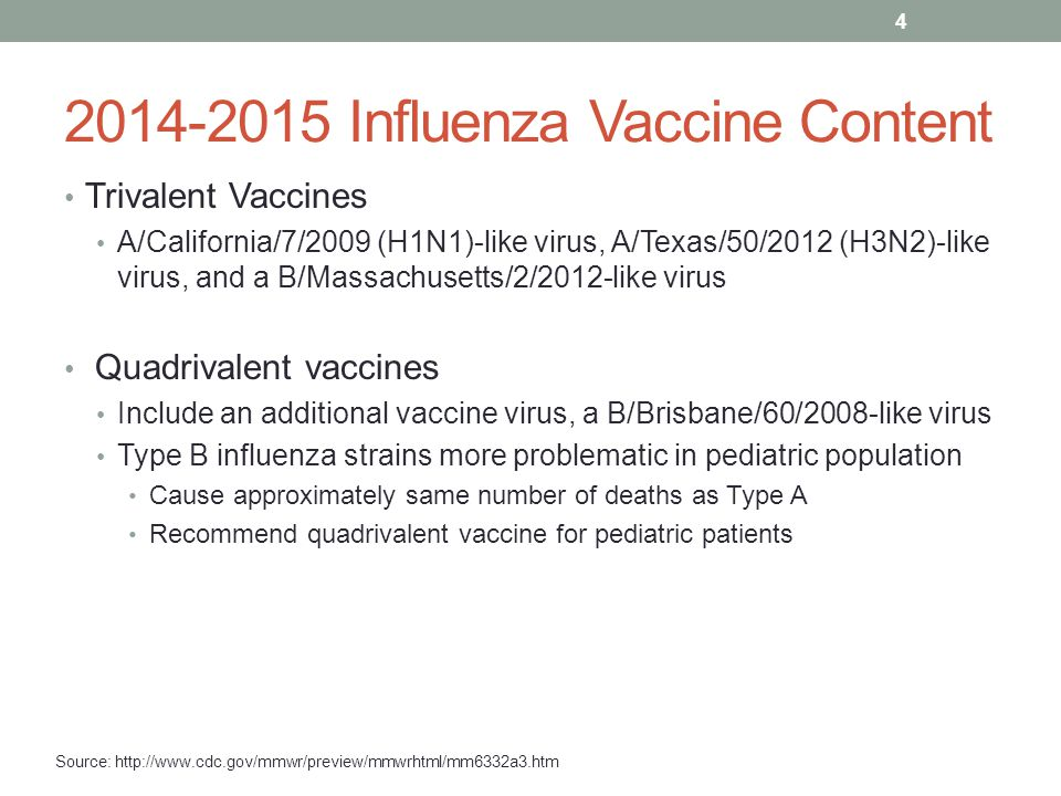 Influenza Abbreviations IIV (Inactivated Influenza Vaccine) Replaces TIV (Trivalent Inactivated Influenza Vaccine) IIV3: egg-based and cell culture-based trivalent inactivated influenza vaccine IIV4: egg-based quadrivalent inactivated influenza vaccine ccIIV3: When necessary to specifically denote a cell culture-based vaccine, the prefix cc is used RIV (Recombinant Hemagglutinin Influenza Vaccine) Available as trivalent formulation (RIV3) LAIV (Live Attenuated Influenza Vaccine) Available as a quadrivalent formulation (LAIV4) *IIV, LAIV & RIV denote vaccine categories *Numeric suffix indicates number of antigens in the vaccine Source: http://www.cdc.gov/mmwr/preview/mmwrhtml/mm6332a3.htm 5