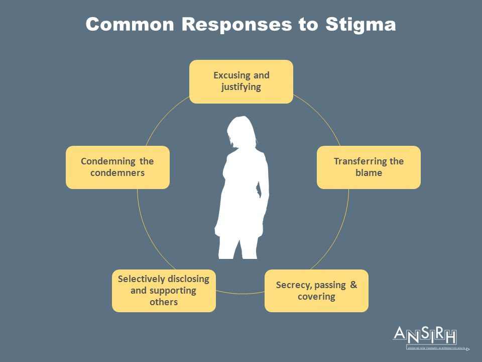 Common Responses to Stigma Excusing and justifying Transferring the blame Secrecy, passing & covering Selectively disclosing and supporting others Condemning the condemners