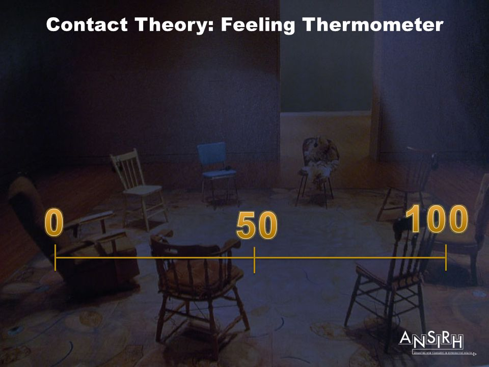 Contact Theory: Feeling Thermometer
