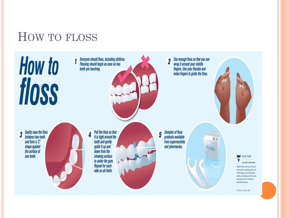 H OW TO FLOSS