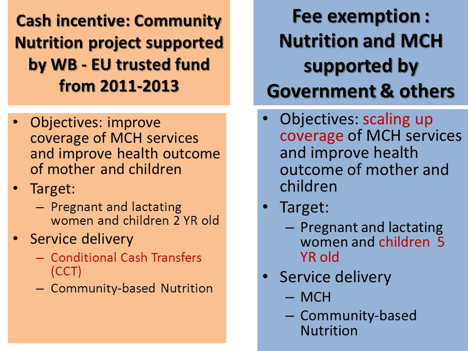 Cash incentive: Community Nutrition project supported by WB - EU trusted fund from 2011-2013 Objectives: improve coverage of MCH services and improve health outcome of mother and children Target: – Pregnant and lactating women and children 2 YR old Service delivery – Conditional Cash Transfers (CCT) – Community-based Nutrition Objectives: scaling up coverage of MCH services and improve health outcome of mother and children Target: – Pregnant and lactating women and children 5 YR old Service delivery – MCH – Community-based Nutrition Free exemption Fee exemption : Nutrition and MCH supported by Government & others