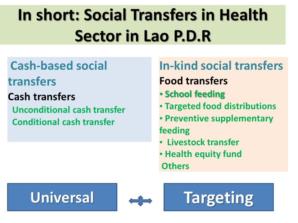 In short: Social Transfers in Health Sector in Lao P.D.R Cash-based social transfers Cash transfers Unconditional cash transfer Conditional cash transfer In-kind social transfers Food transfers School feeding School feeding Targeted food distributions Preventive supplementary feeding Livestock transfer Health equity fund Others UniversalTargeting