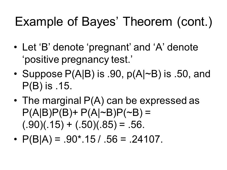 Example of Bayes' Theorem (cont.) Let 'B' denote 'pregnant' and 'A' denote 'positive pregnancy test.' Suppose P(A|B) is.90, p(A|~B) is.50, and P(B) is.15.