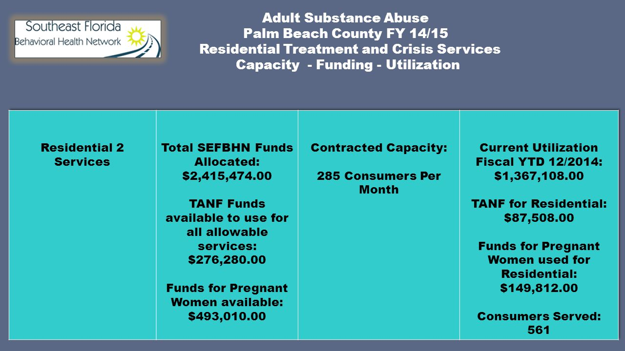 Adult Substance Abuse Palm Beach County FY 14/15 Residential Treatment and Crisis Services Capacity - Funding - Utilization