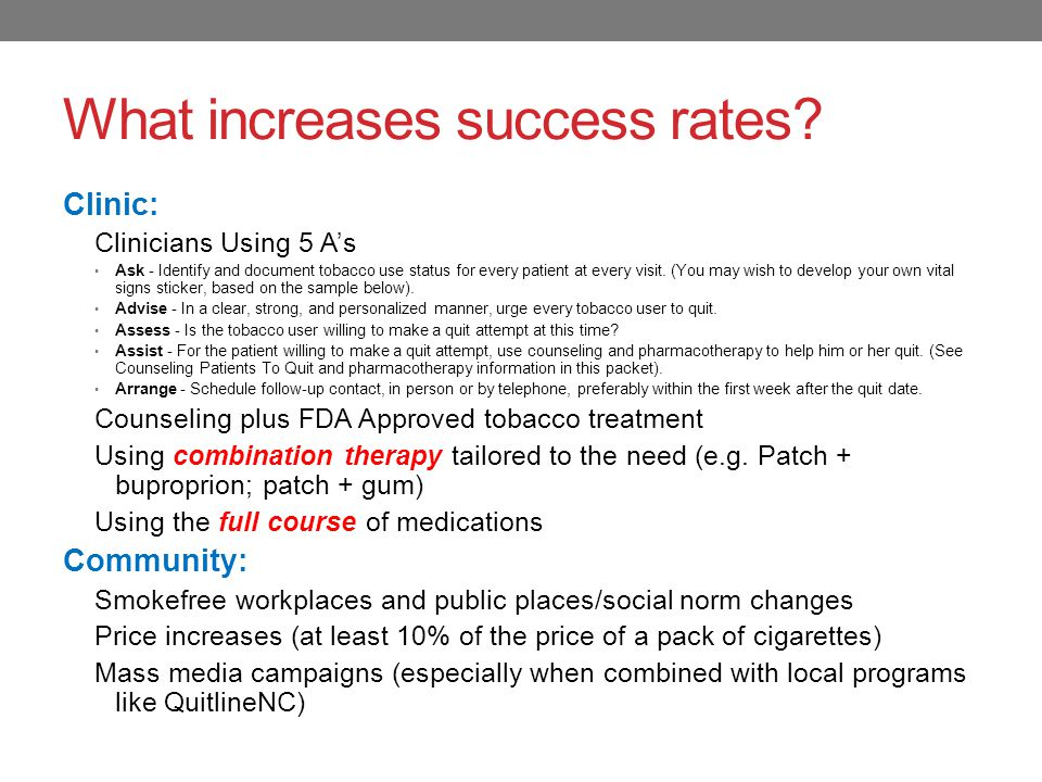 What increases success rates.
