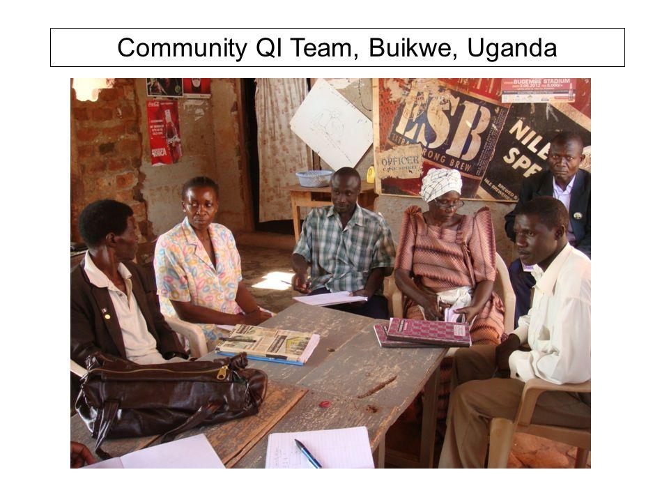 Community QI Team, Buikwe, Uganda