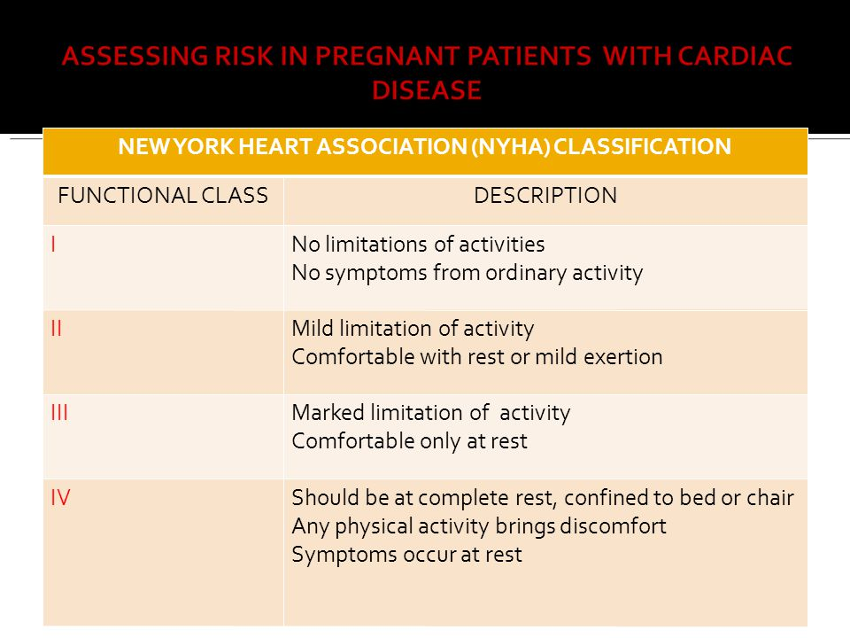 NEW YORK HEART ASSOCIATION (NYHA) CLASSIFICATION FUNCTIONAL CLASSDESCRIPTION INo limitations of activities No symptoms from ordinary activity IIMild l