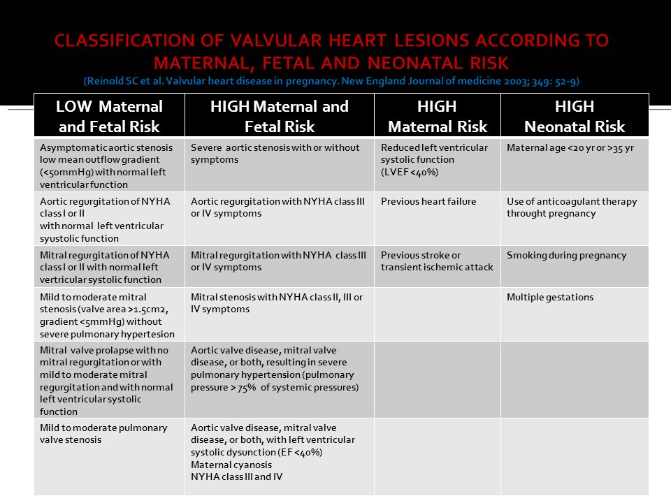 LOW Maternal and Fetal Risk HIGH Maternal and Fetal Risk HIGH Maternal Risk HIGH Neonatal Risk Asymptomatic aortic stenosis low mean outflow gradient