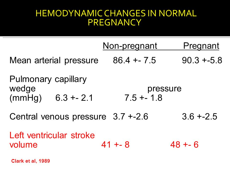 HEMODYNAMIC CHANGES IN NORMAL PREGNANCY Non-pregnantPregnant Mean arterial pressure86.4 +- 7.590.3 +-5.8 Pulmonary capillary wedgepressure (mmHg)6.3 +