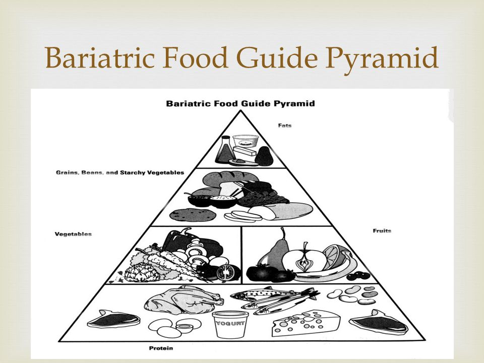  Bariatric Food Guide Pyramid