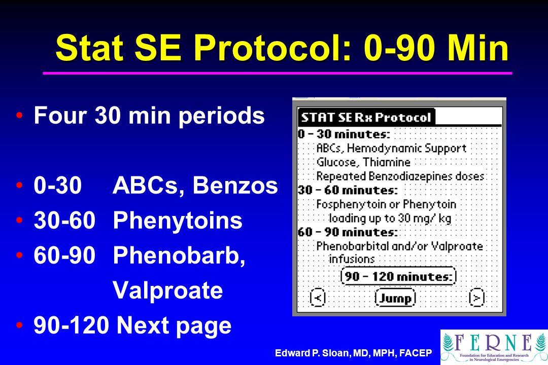 Edward P. Sloan, MD, MPH, FACEP Stat SE Protocol: 0-90 Min Four 30 min periods 0-30 ABCs, Benzos 30-60 Phenytoins 60-90 Phenobarb, Valproate 90-120 Ne
