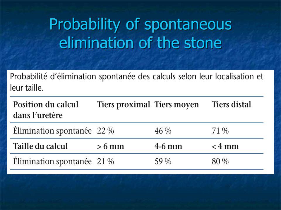 Probability of spontaneous elimination of the stone