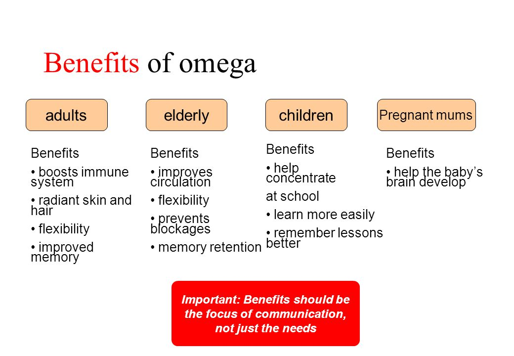 Benefits of omega Important: Benefits should be the focus of communication, not just the needs Benefits boosts immune system radiant skin and hair flexibility improved memory Benefits improves circulation flexibility prevents blockages memory retention Benefits help concentrate at school learn more easily remember lessons better Benefits help the baby's brain develop adultselderly Pregnant mums children