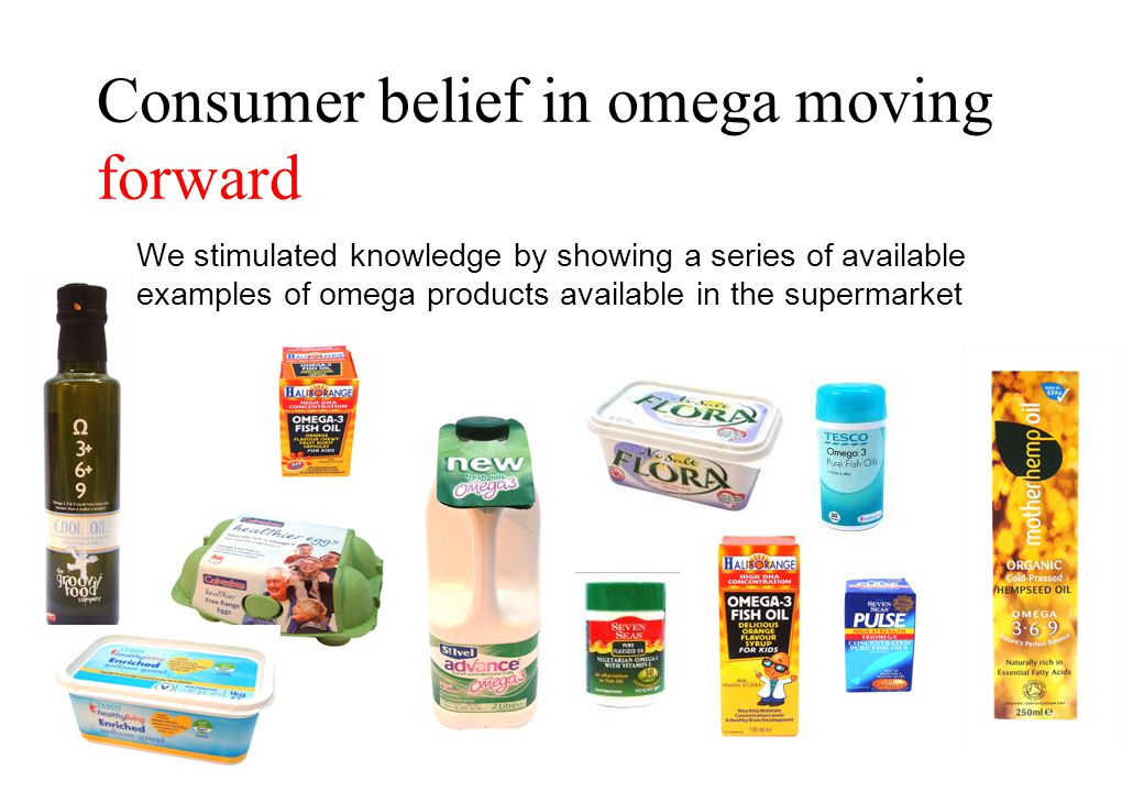 Consumer belief in omega moving forward We stimulated knowledge by showing a series of available examples of omega products available in the supermarket