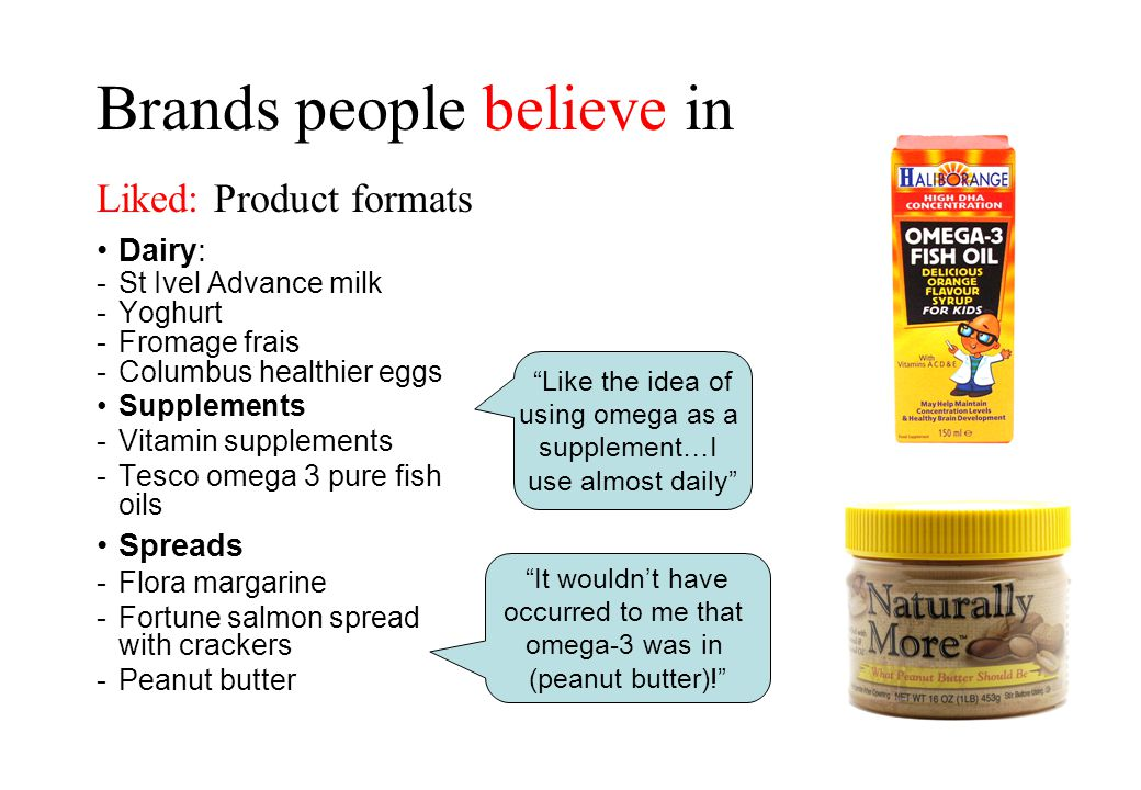 Brands people believe in Dairy: -St Ivel Advance milk -Yoghurt -Fromage frais -Columbus healthier eggs Supplements -Vitamin supplements -Tesco omega 3 pure fish oils Spreads -Flora margarine -Fortune salmon spread with crackers -Peanut butter Like the idea of using omega as a supplement…I use almost daily It wouldn't have occurred to me that omega-3 was in (peanut butter)! Liked: Product formats