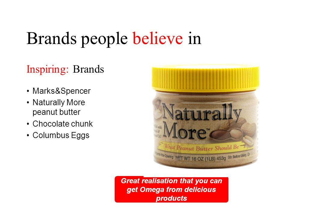 Brands people believe in Marks&Spencer Naturally More peanut butter Chocolate chunk Columbus Eggs Great realisation that you can get Omega from delicious products Inspiring: Brands