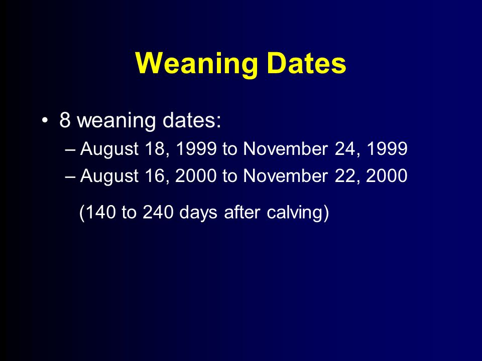 Weaning Dates 8 weaning dates: –August 18, 1999 to November 24, 1999 –August 16, 2000 to November 22, 2000 (140 to 240 days after calving)