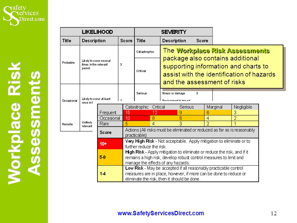 Workplace Risk Assessments www.SafetyServicesDirect.com 12 Workplace Risk Assessments The Workplace Risk Assessments package also contains additional supporting information and charts to assist with the identification of hazards and the assessment of risks