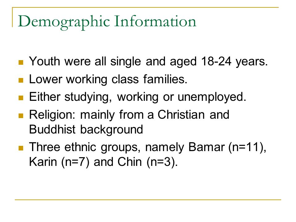 Demographic Information Youth were all single and aged 18-24 years.