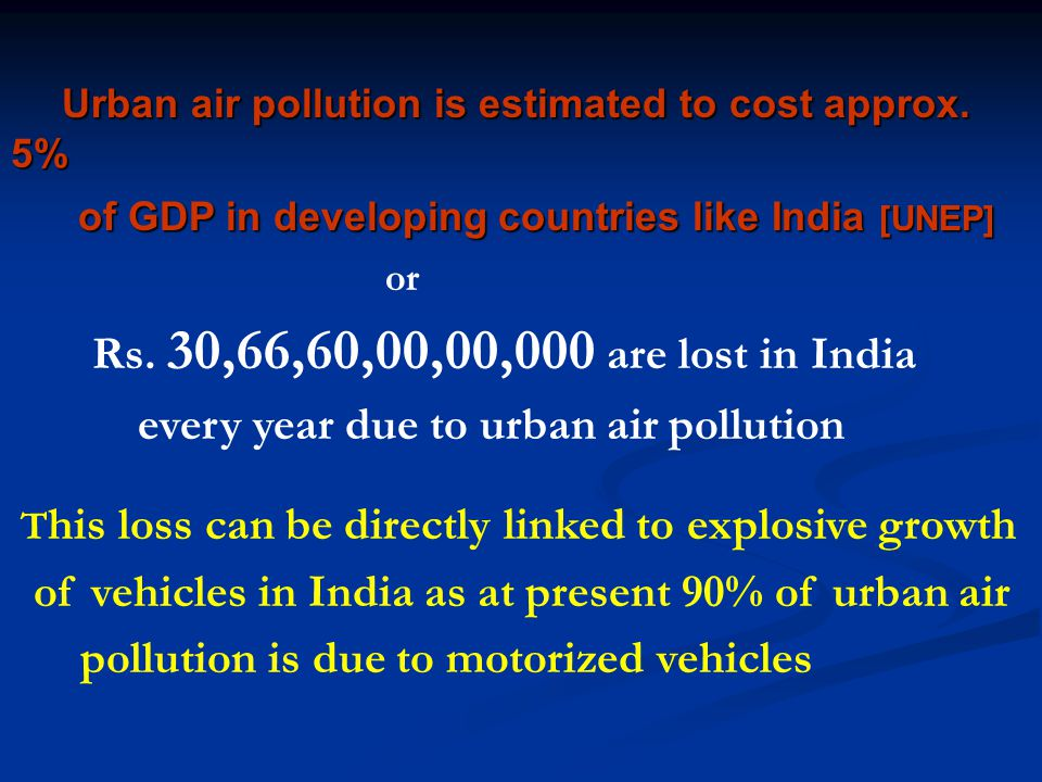 Urban air pollution is estimated to cost approx.