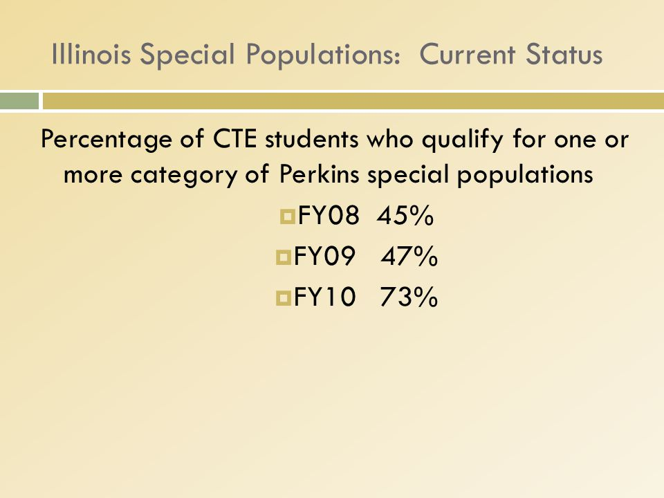 Illinois Special Populations: Current Status Percentage of CTE students who qualify for one or more category of Perkins special populations  FY08 45%  FY09 47%  FY10 73%