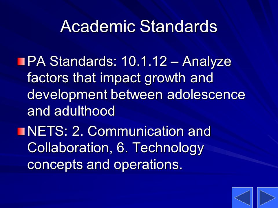 PA Standards: 10.1.12 – Analyze factors that impact growth and development between adolescence and adulthood NETS: 2. Communication and Collaboration,