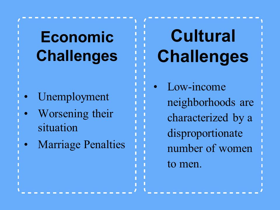 Cultural Challenges Unemployment Worsening their situation Marriage Penalties Low-income neighborhoods are characterized by a disproportionate number of women to men.