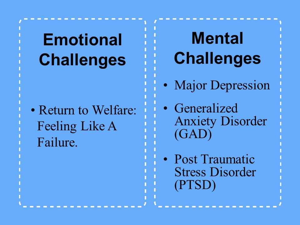 Mental Challenges Major Depression Generalized Anxiety Disorder (GAD) Post Traumatic Stress Disorder (PTSD) Emotional Challenges Return to Welfare: Feeling Like A Failure.
