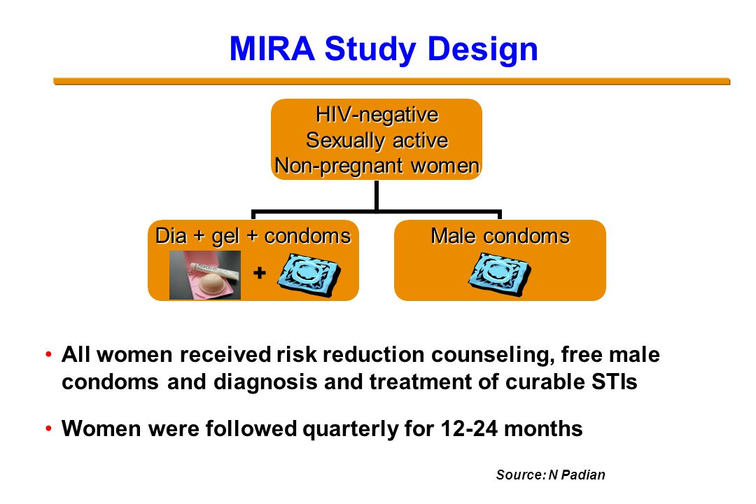 MIRA Study Design All women received risk reduction counseling, free male condoms and diagnosis and treatment of curable STIs Women were followed quarterly for 12-24 months + Source: N Padian