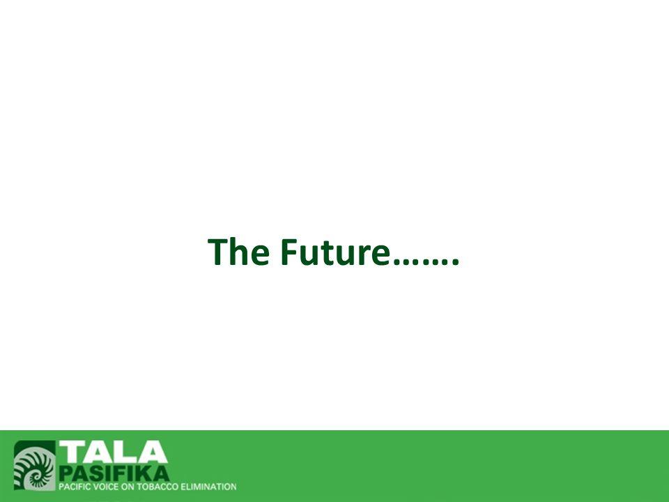 The Future…….