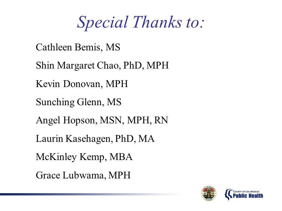 Special Thanks to: Cathleen Bemis, MS Shin Margaret Chao, PhD, MPH Kevin Donovan, MPH Sunching Glenn, MS Angel Hopson, MSN, MPH, RN Laurin Kasehagen,