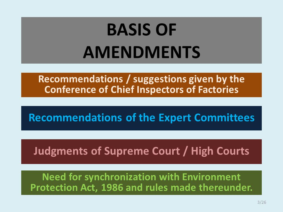 BASIS OF AMENDMENTS Recommendations / suggestions given by the Conference of Chief Inspectors of Factories Recommendations of the Expert Committees Ju