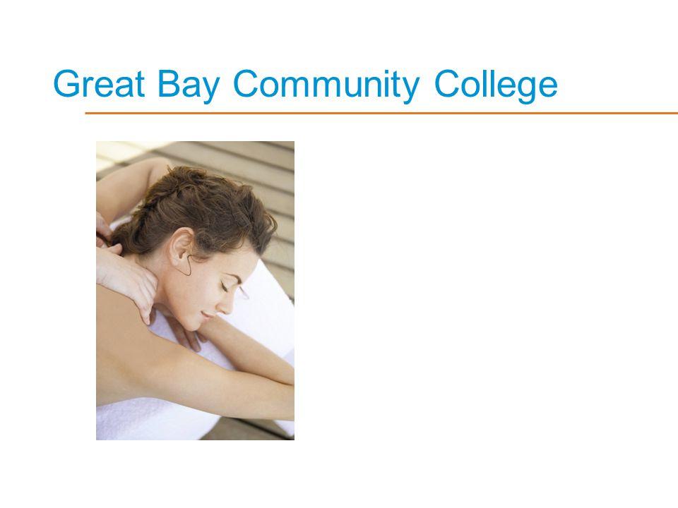 & Your Massage Bodywork Career