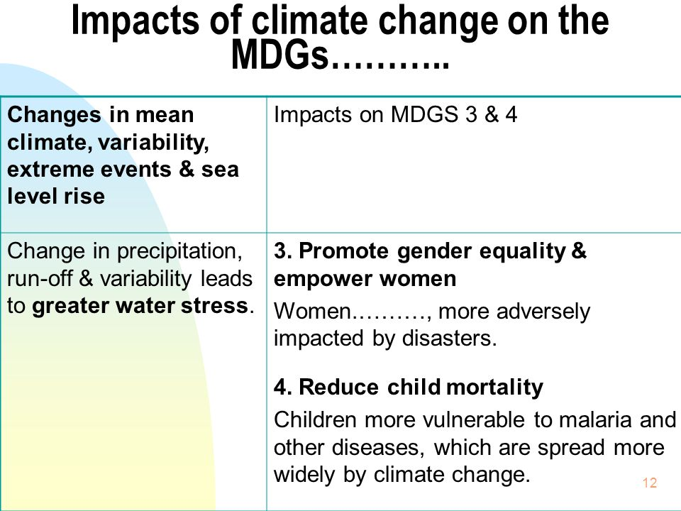 12 Impacts of climate change on the MDGs………..