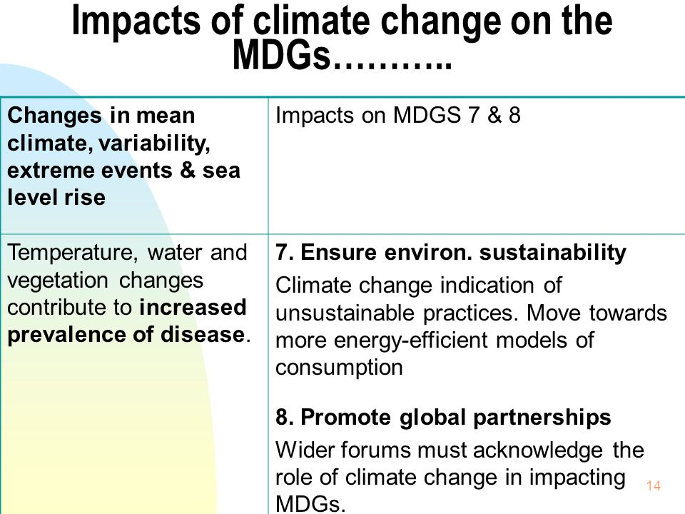 14 Impacts of climate change on the MDGs……….. Changes in mean climate, variability, extreme events & sea level rise Impacts on MDGS 7 & 8 Temperature,