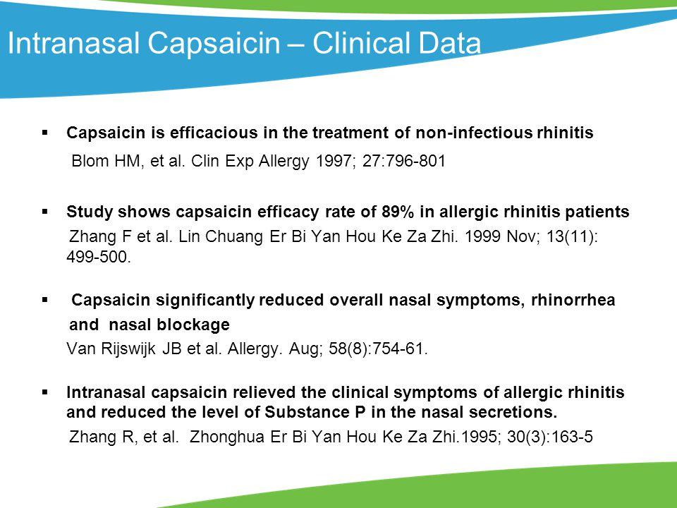 Intranasal Capsaicin – Clinical Data  Capsaicin is efficacious in the treatment of non-infectious rhinitis Blom HM, et al. Clin Exp Allergy 1997; 27: